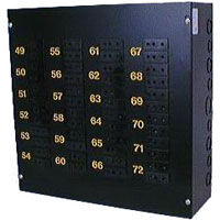 Power Distribution: Outlet Boxes & Panels